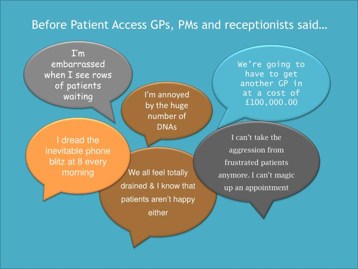 Before Patient Access GPs, PMs and receptionists said…