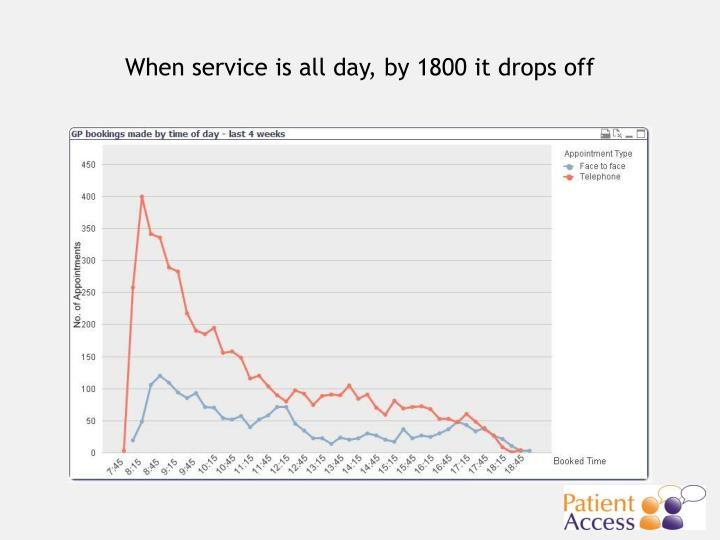 When service is all day, by 1800 it drops off