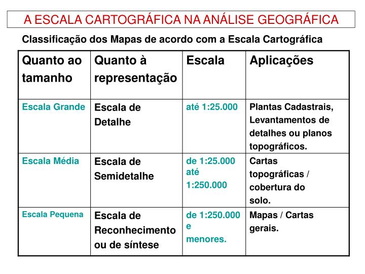 A ESCALA CARTOGRÁFICA NA ANÁLISE GEOGRÁFICA