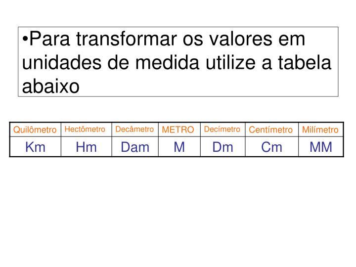 Para transformar os valores em unidades de medida utilize a tabela abaixo