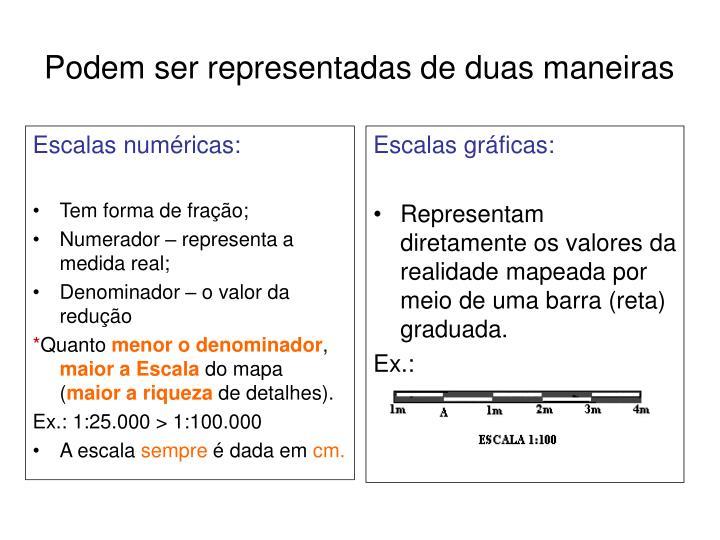 Escalas numéricas: