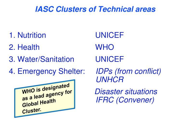 1. Nutrition        UNICEF