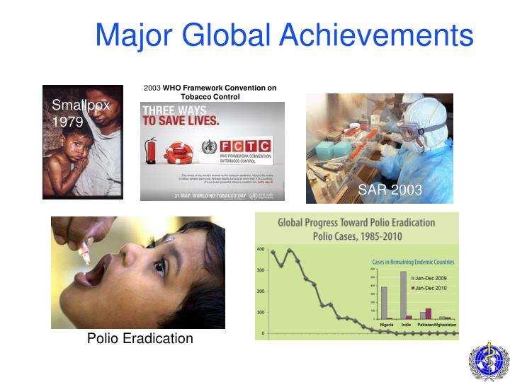 Major Global Achievements
