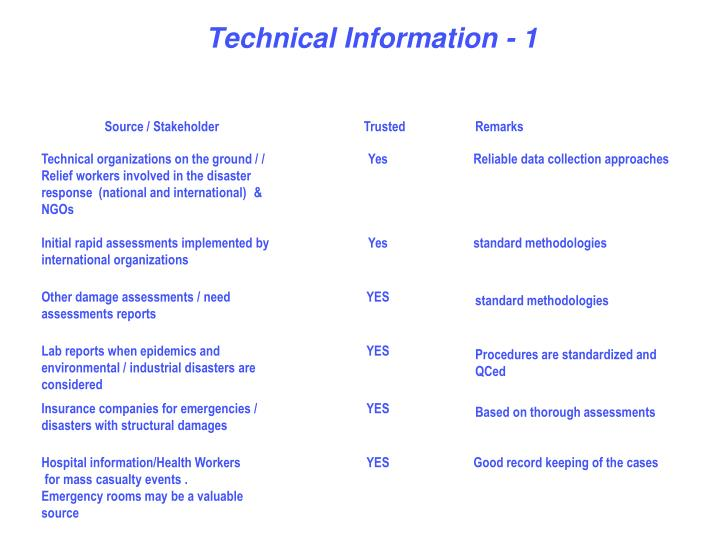 Technical Information - 1
