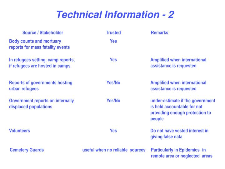 Technical Information - 2