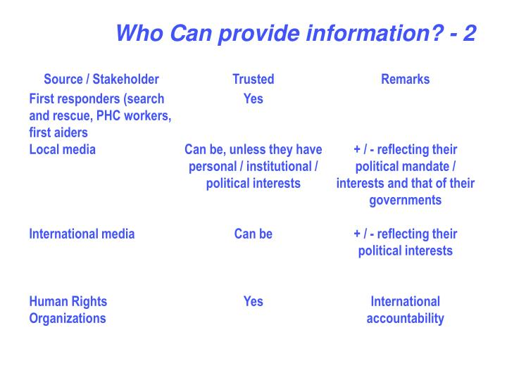 Who Can provide information? - 2