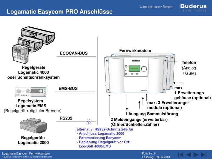 Logamatic Easycom PRO Anschlüsse