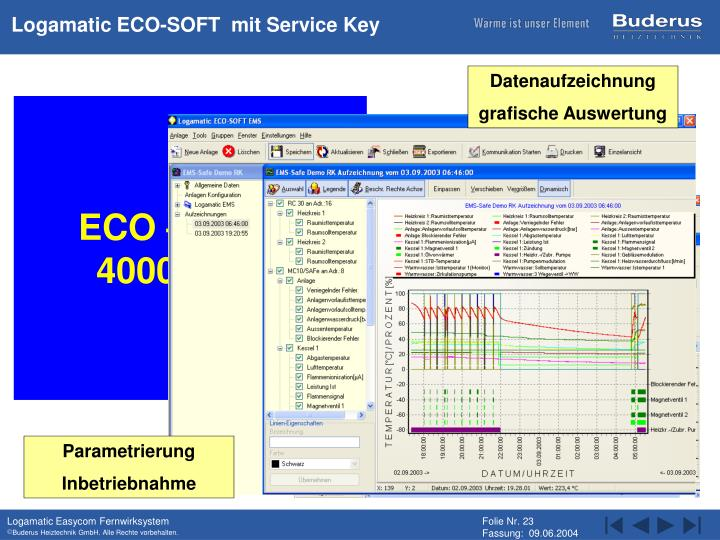 Logamatic ECO-SOFT  mit Service Key