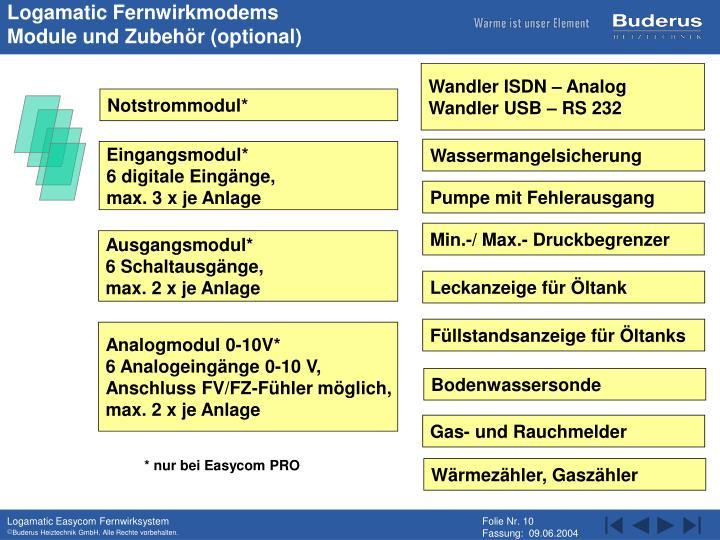 Logamatic Fernwirkmodems