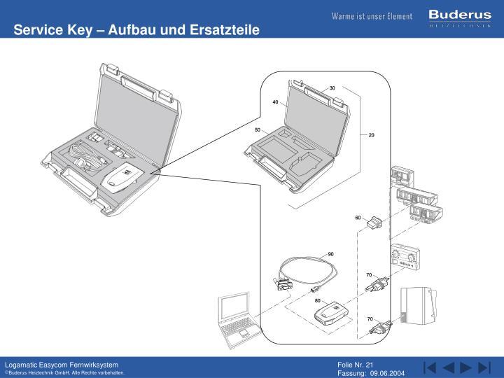 Service Key – Aufbau und Ersatzteile