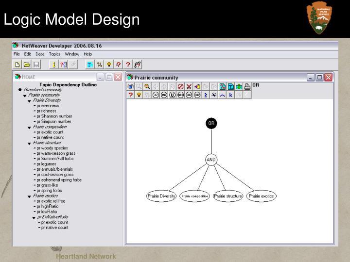 Logic Model Design