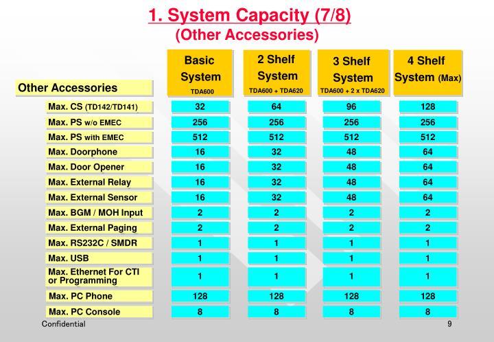 1. System Capacity (7/8)