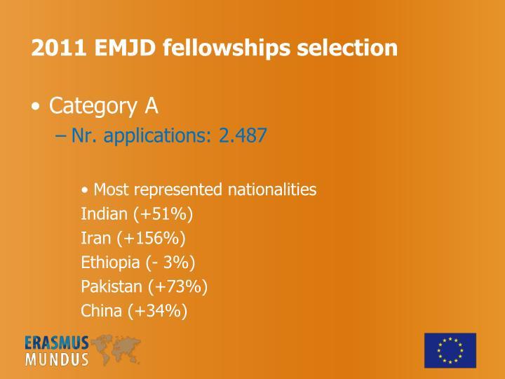 2011 EMJD fellowships selection