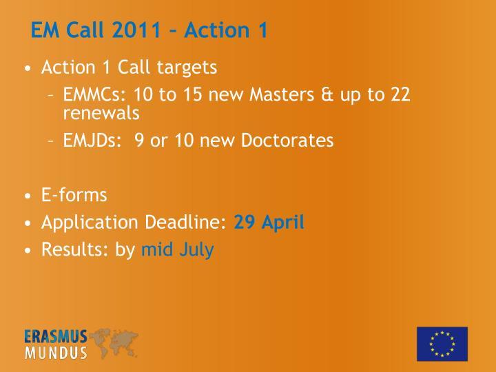 EM Call 2011 – Action 1