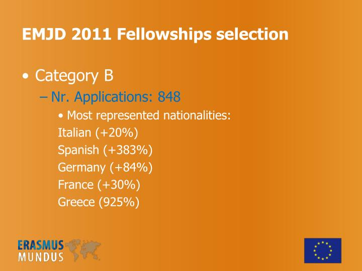 EMJD 2011 Fellowships selection