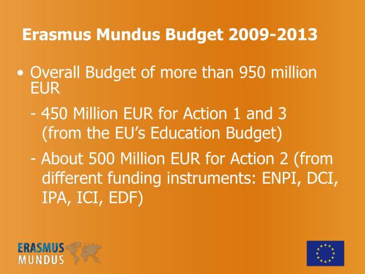 Erasmus Mundus Budget 2009-2013