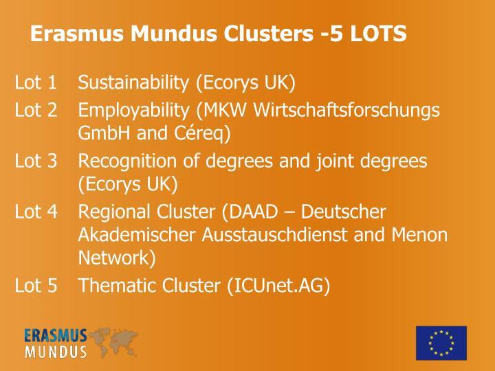 Erasmus Mundus Clusters -
