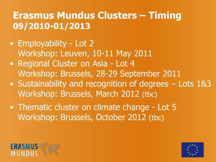 Erasmus Mundus Clusters – Timing