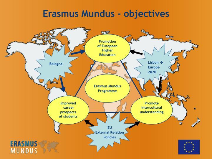 Erasmus Mundus - objectives