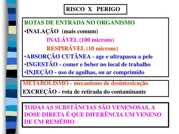 RISCO  X   PERIGO