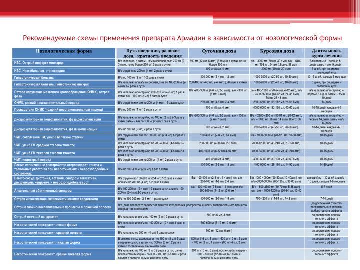 Рекомендуемые схемы применения препарата Армадин в зависимости от нозологической формы