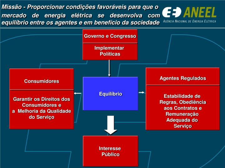 Governo e Congresso