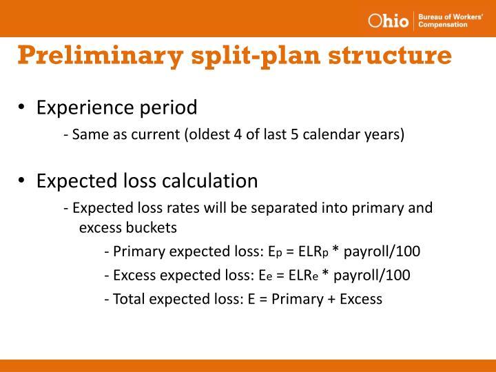 Preliminary split-plan structure