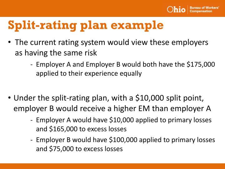 Split-rating plan example