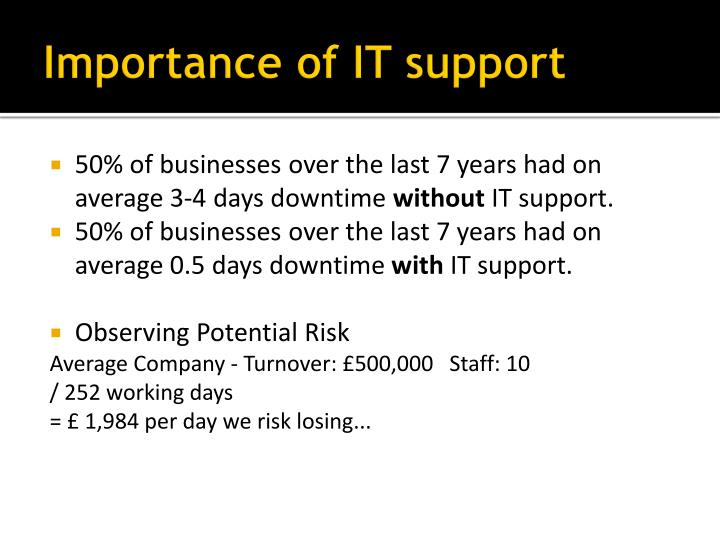 Importance of IT support