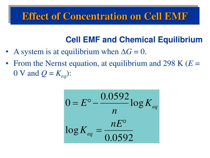 Effect of Concentration on Cell EMF