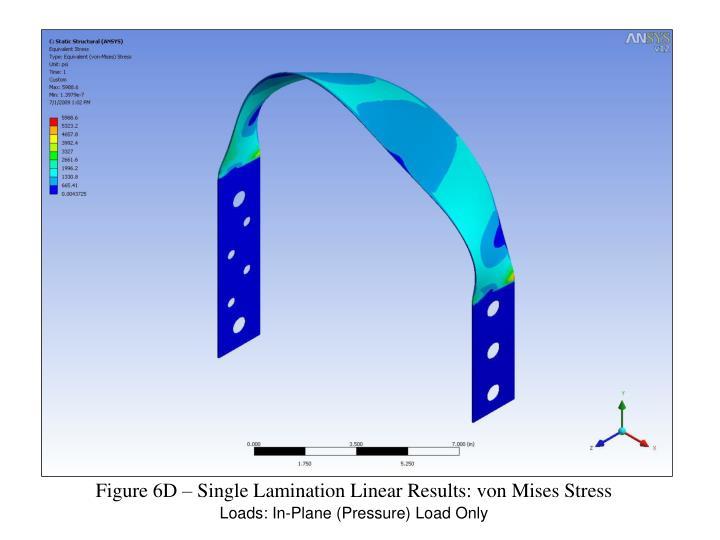 Figure 6D – Single Lamination Linear Results: von Mises Stress