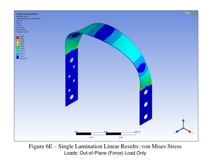 Figure 6E – Single Lamination Linear Results: von Mises Stress