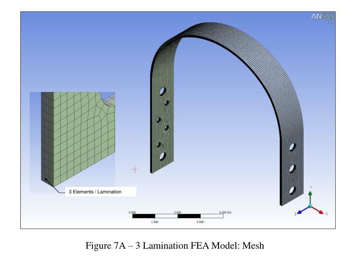 3 Elements / Lamination
