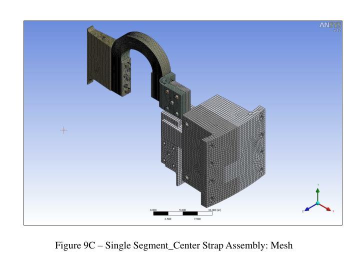 Figure 9C – Single Segment_Center Strap Assembly: Mesh
