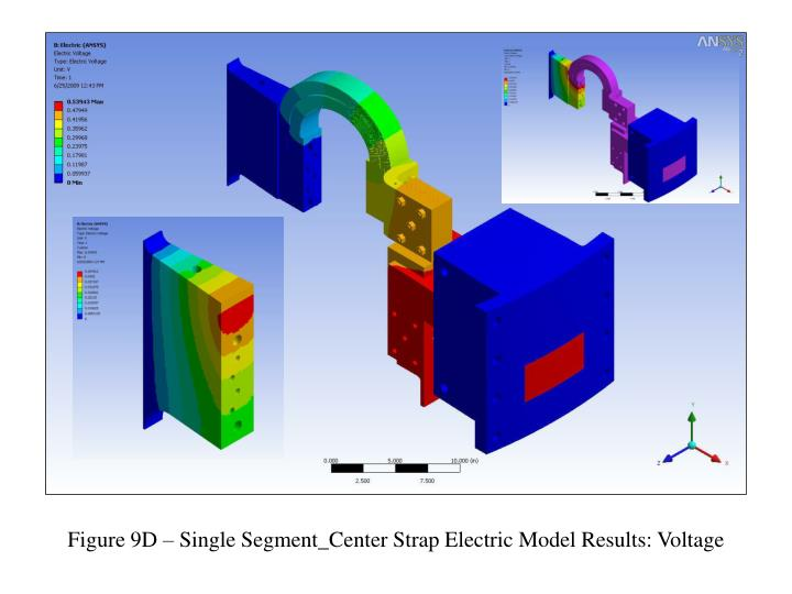 Figure 9D – Single Segment_Center Strap Electric Model Results: Voltage