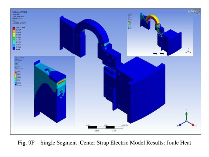 Fig. 9F – Single Segment_Center Strap Electric Model Results: Joule Heat