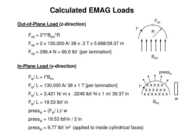 Calculated EMAG Loads