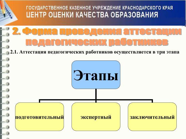 2. Форма проведения аттестации
