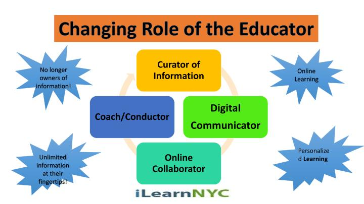 Changing Role of the Educator
