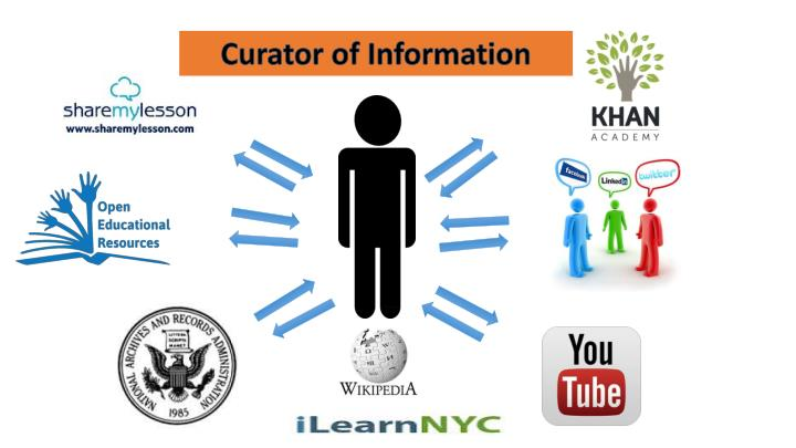 Curator of Information