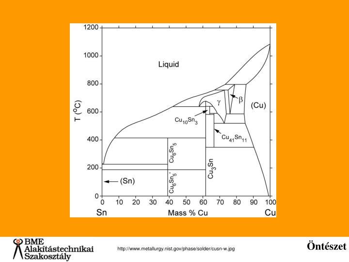 http://www.metallurgy.nist.gov/phase/solder/cusn-w.jpg