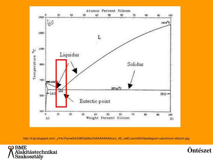 http://4.bp.blogspot.com/_yY4uYhynwG4/Si9EftyMsoI/AAAAAAAAAcs/o_4S_xwELuw/s400/fasediagram+aluminium-silicium.jpg