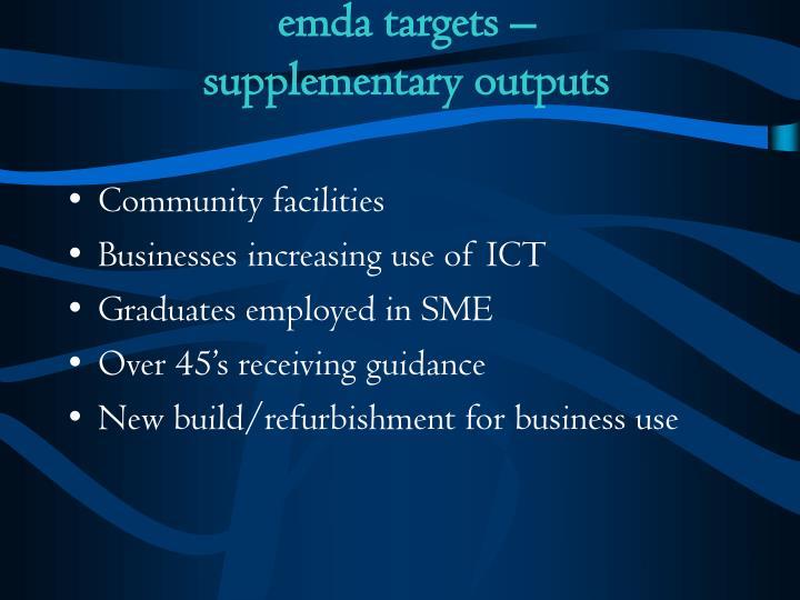 emda targets –
