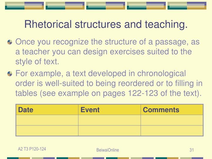 Rhetorical structures and teaching.