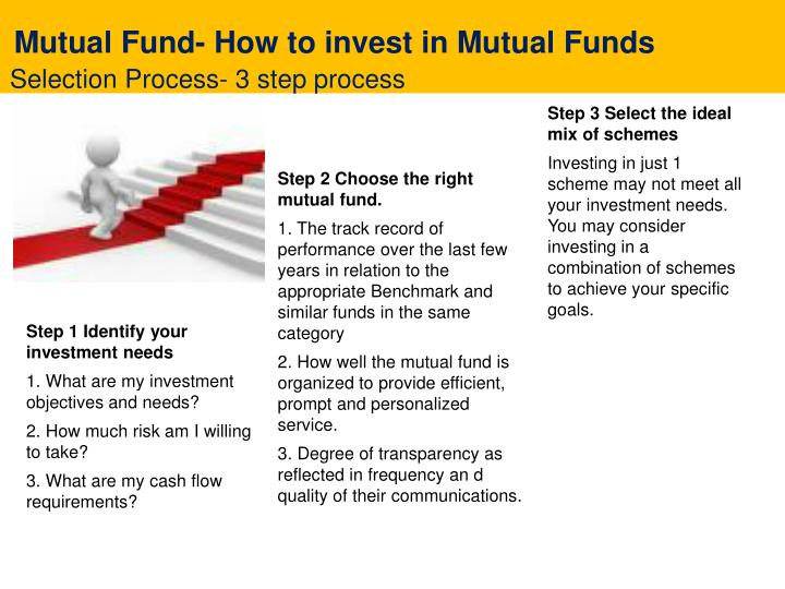 Forex mutual fund investment