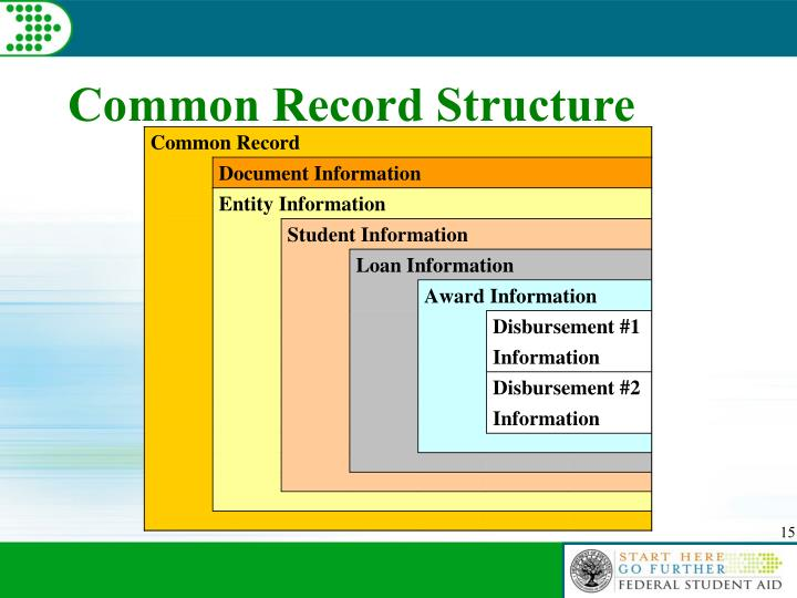 Common Record Structure