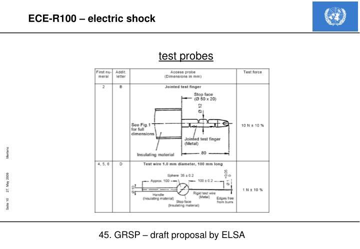 test probes