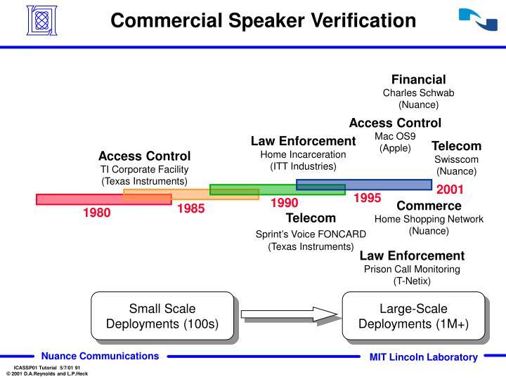 Commercial Speaker Verification