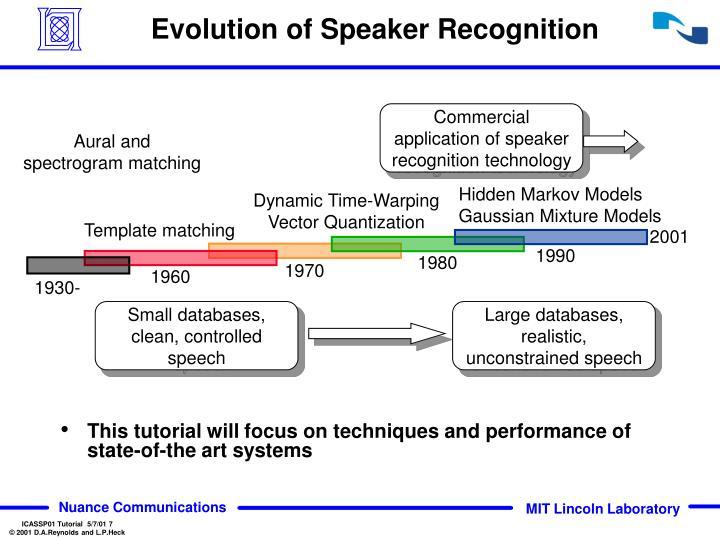 Evolution of Speaker Recognition