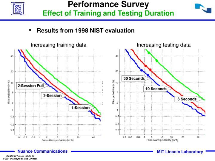 Performance Survey